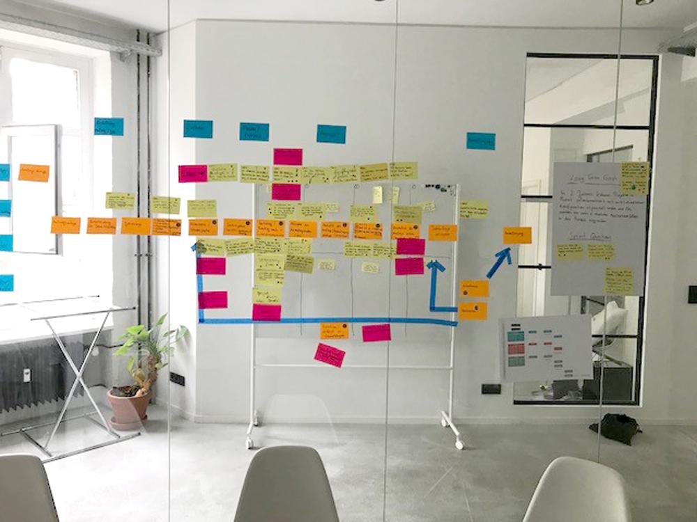 Designsprint für das Plunet-Release 8.0, Post-its mit vielen Ideen