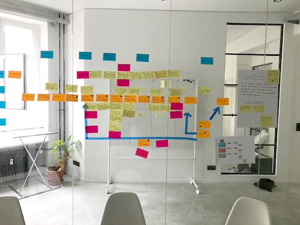 Design sprint for the Plunet Release 8.0, post-its with ideas